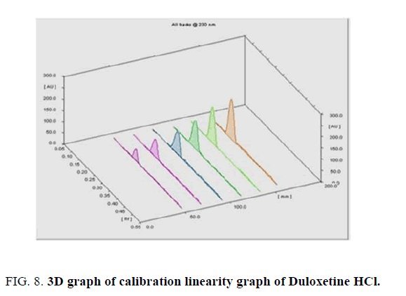 analytical-chemistry-graph-linearity