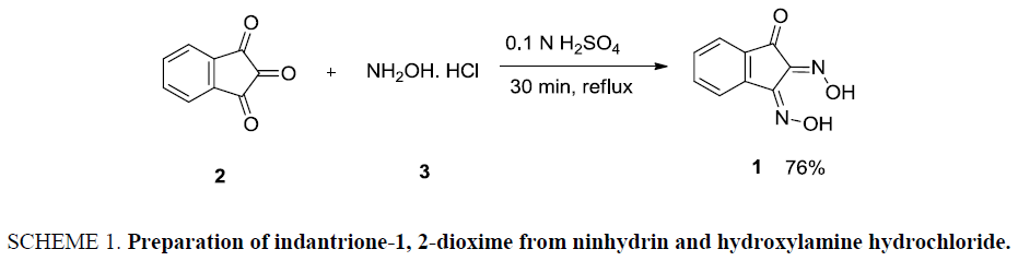 analytical-chemistry-ninhydrin-hydroxylamine