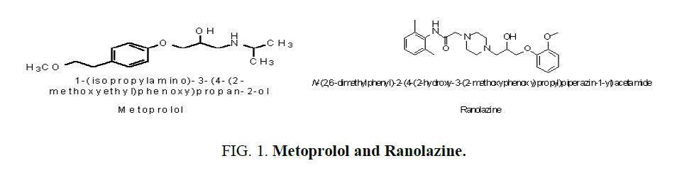 analytical-chemistry-ranolazine
