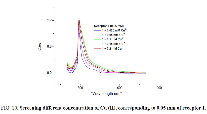 analytical-chemistry-receptor