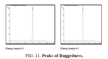 analytical-chemistry-ruggedness