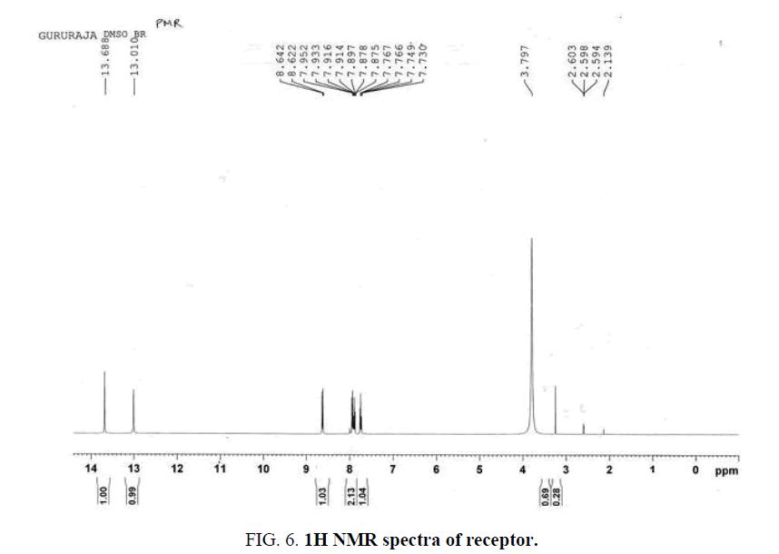 analytical-chemistry-spectra-receptor