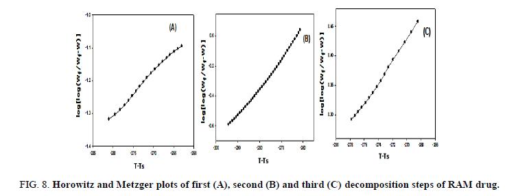 analytical-chemistry-steps