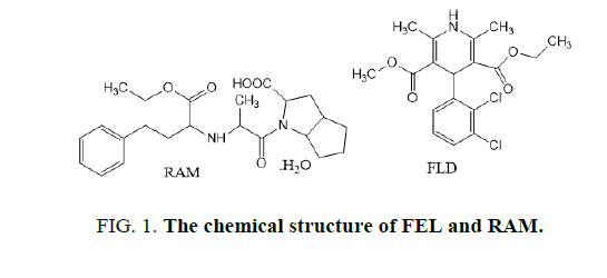 analytical-chemistry-structure