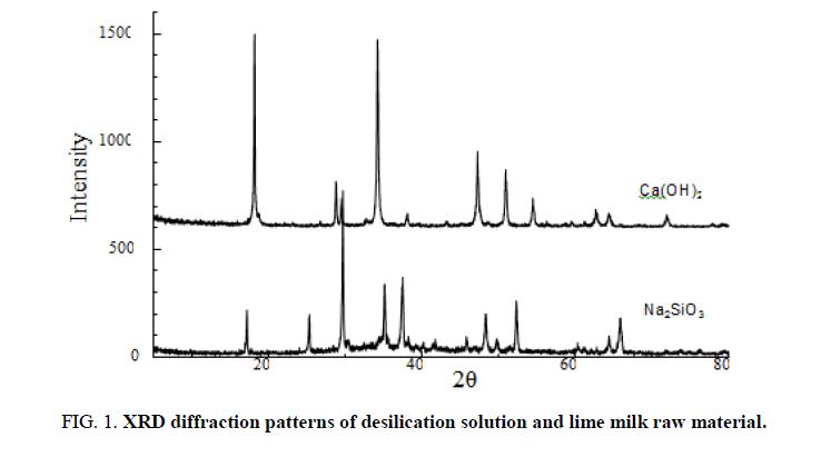 biosciences-diffraction