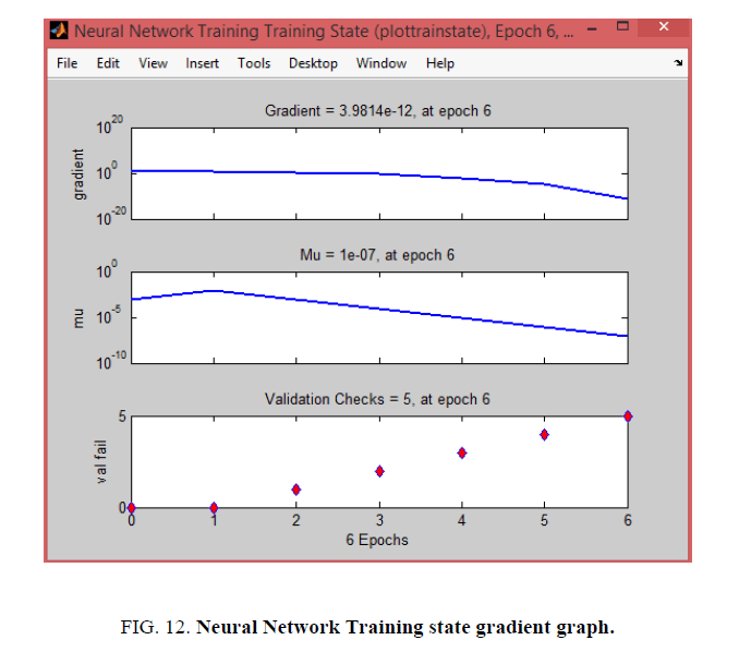 biotechnology-Neural-Network-Training-state-gradient-graph