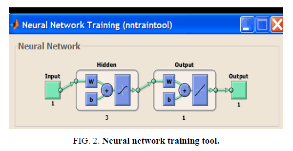 biotechnology-Neural-network-training-tool