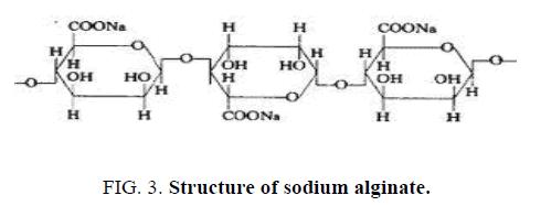biotechnology-Structure-sodium-alginate