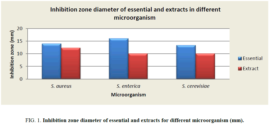 analytical-chemistry-alpha-spectrum