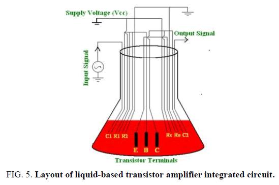 biotechnology-circuit