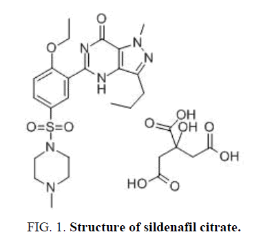 biotechnology-citrate