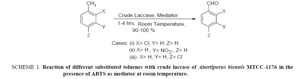 biotechnology-crude-laccase