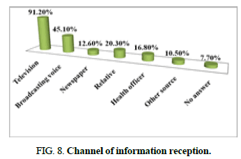 biotechnology-information-reception