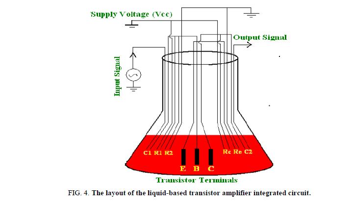 biotechnology-liquid