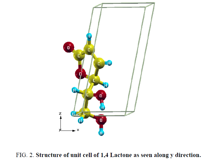 chemical-technology-Structure-unit-cell