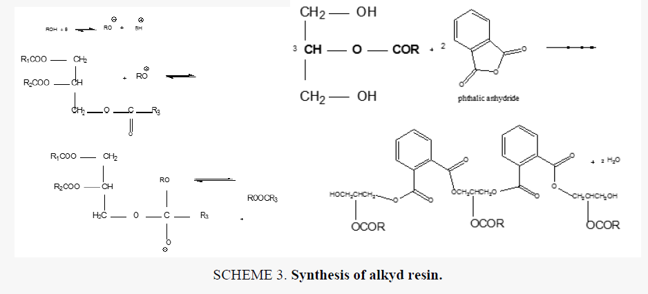 chemical-technology-alkyd-resin