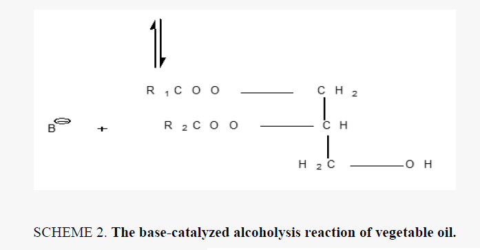 chemical-technology-base-catalyzed
