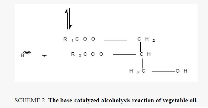 chemical-technology-base-catalyzed