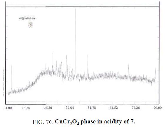 chemxpress-CuCr2-phase