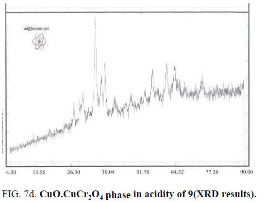 chemxpress-CuCr2O4-phase