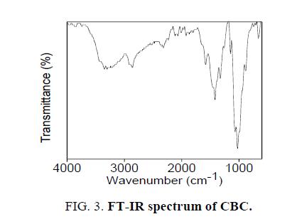 chemxpress-FT-IR-spectrum-CBC
