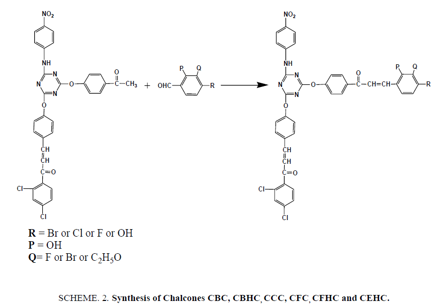 chemxpress-Synthesis-Chalcones-CBC