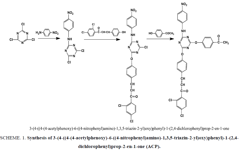 chemxpress-Synthesis-acetylphenoxy-dichlorophenyl