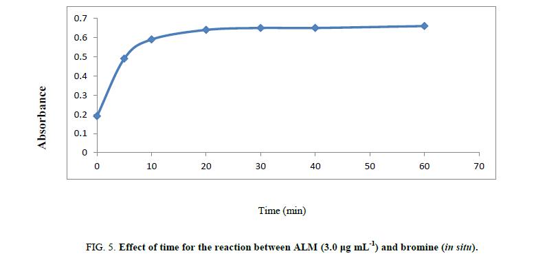 chemxpress-bromide-bromine-mixture