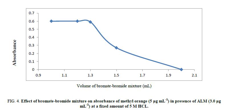 chemxpress-bromide-mixture