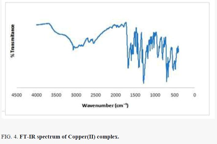 chemxpress-complex