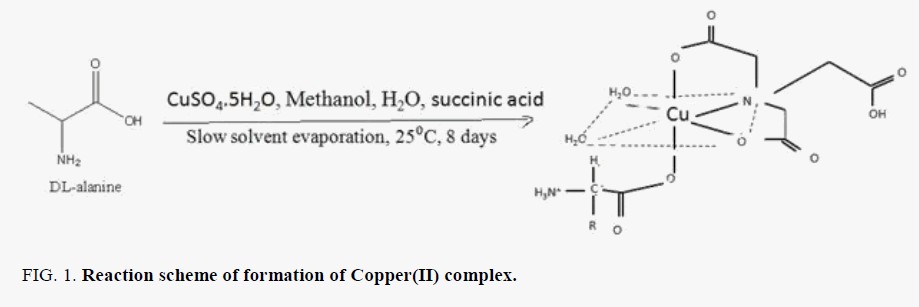 chemxpress-copper