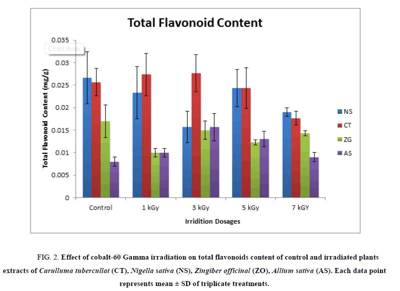 chemxpress-flavonoids