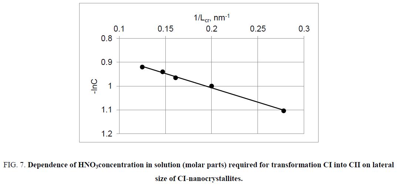 chemxpress-molar-parts