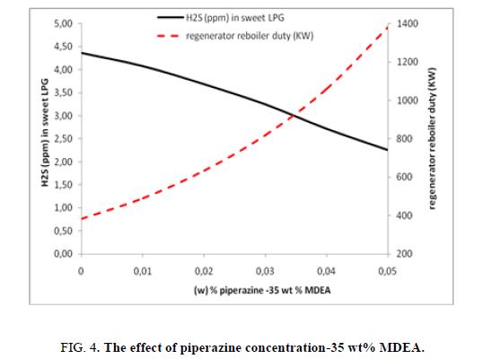 chemxpress-piperazine-effect