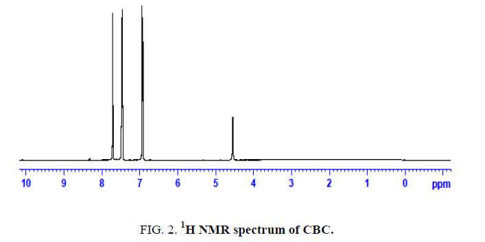 chemxpress-spectrum-CBC