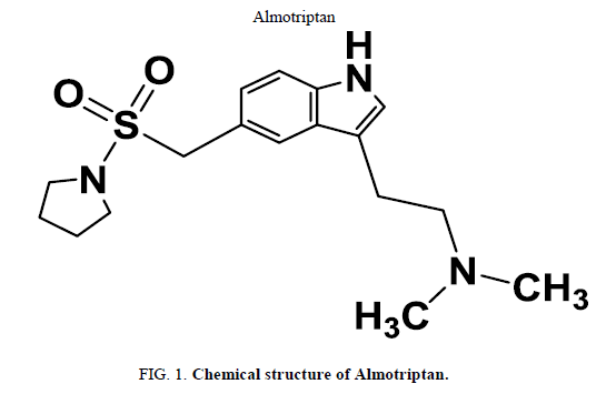chemxpress-structure