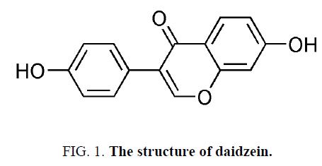 chemxpress-structure-daidzein