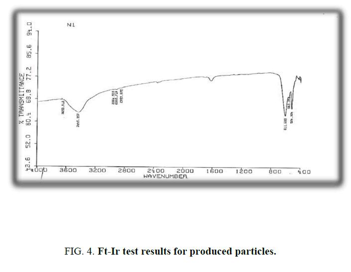 chemxpress-test-results