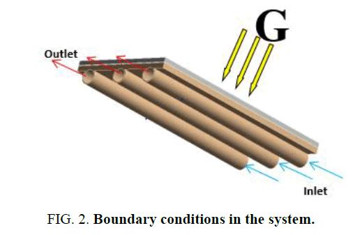 electrochemistry-Boundary-conditions