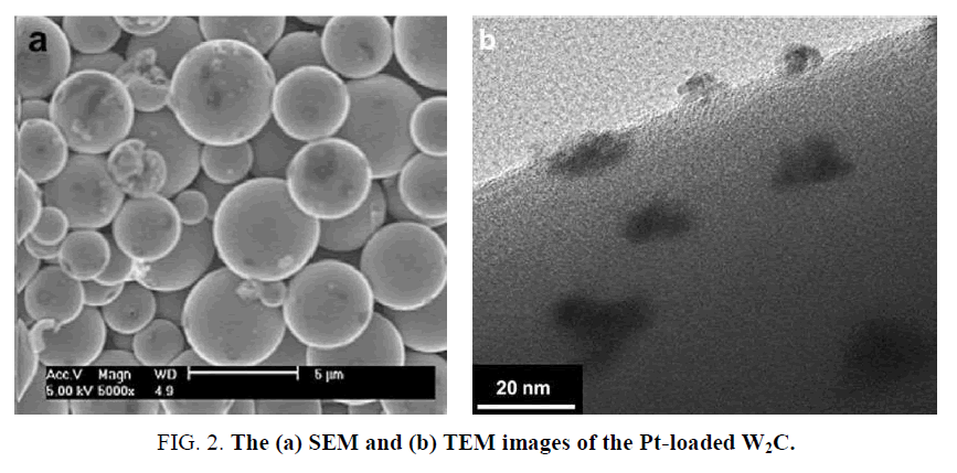 electrochemistry-TEM-images