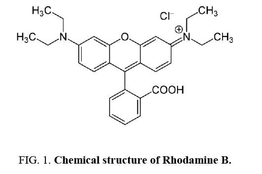 environmental-science-Rhodamine