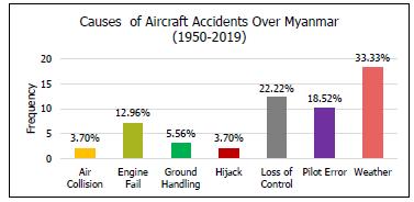 environmental-science-aircraft