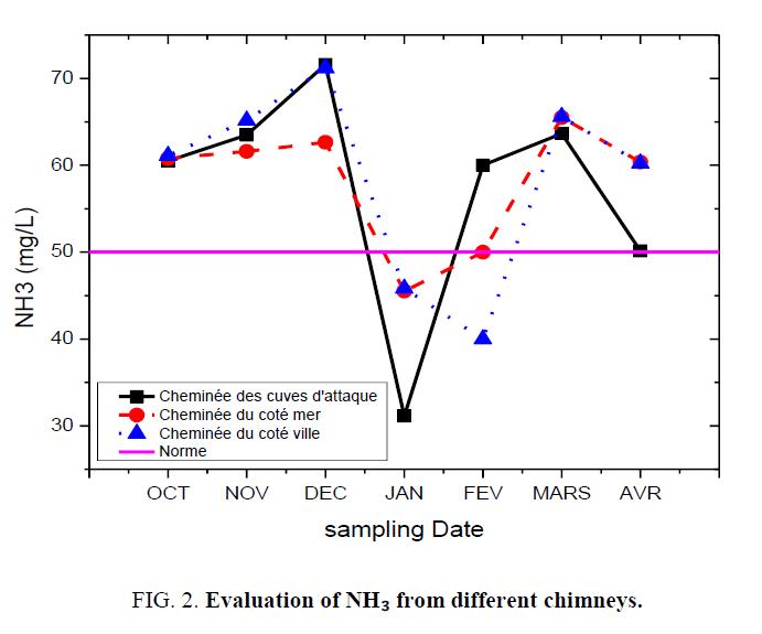 environmental-science-different-chimneys