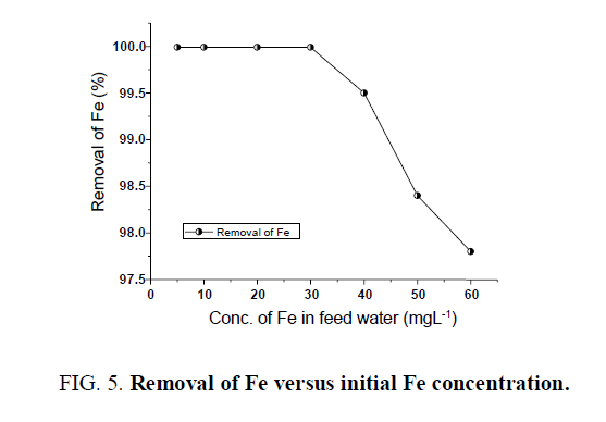 environmental-science-fe