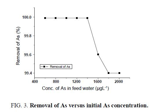 environmental-science-initial