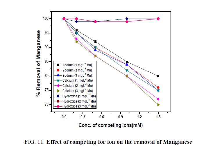 environmental-science-manganese