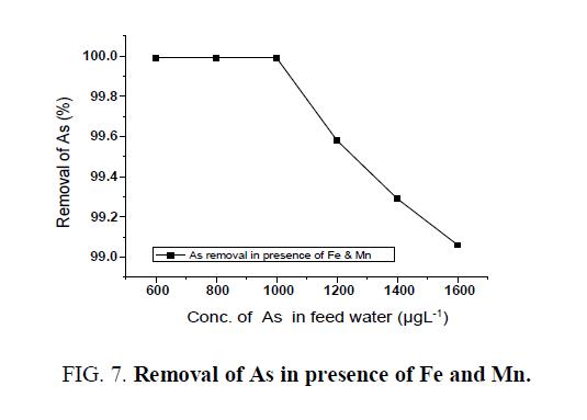 environmental-science-mn