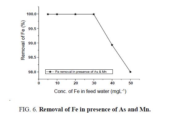 environmental-science-presence