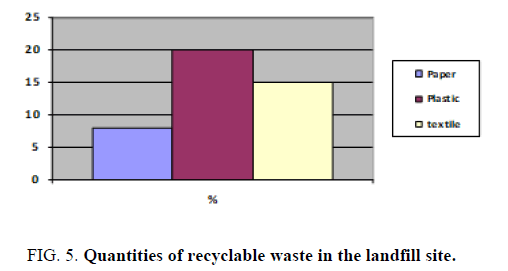 environmental-science-recyclable