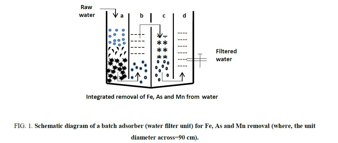 environmental-science-schematic